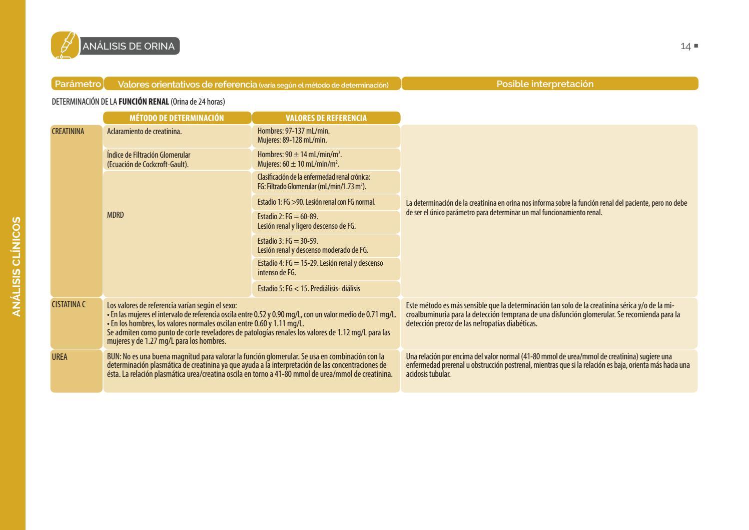 valores de referencia depuracion de creatinina en orina de 24 hrs