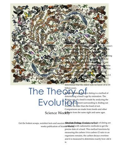 Carbon dating fossiler evolusjon