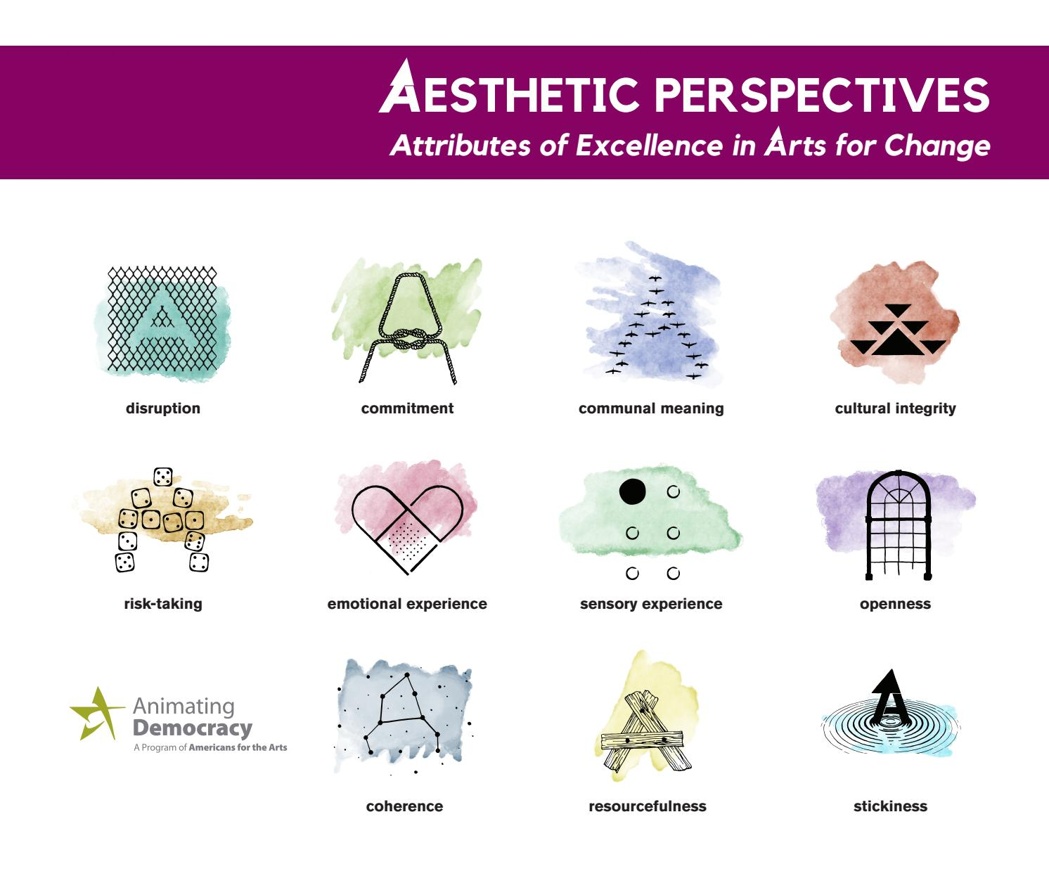f28aac8d504cd Aesthetic Perspectives - Full Framework by Americans for the Arts - issuu
