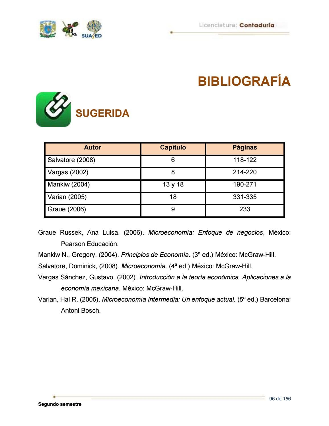 Intermedia download microeconomia varian
