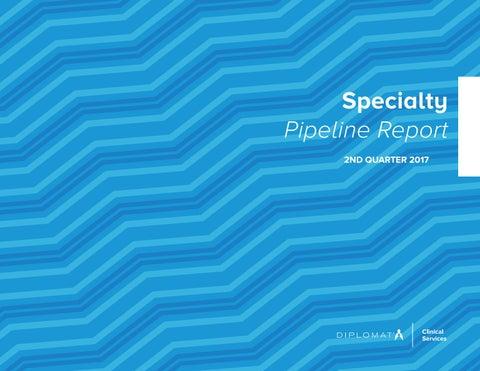 Non sedating antihistamine pipeline