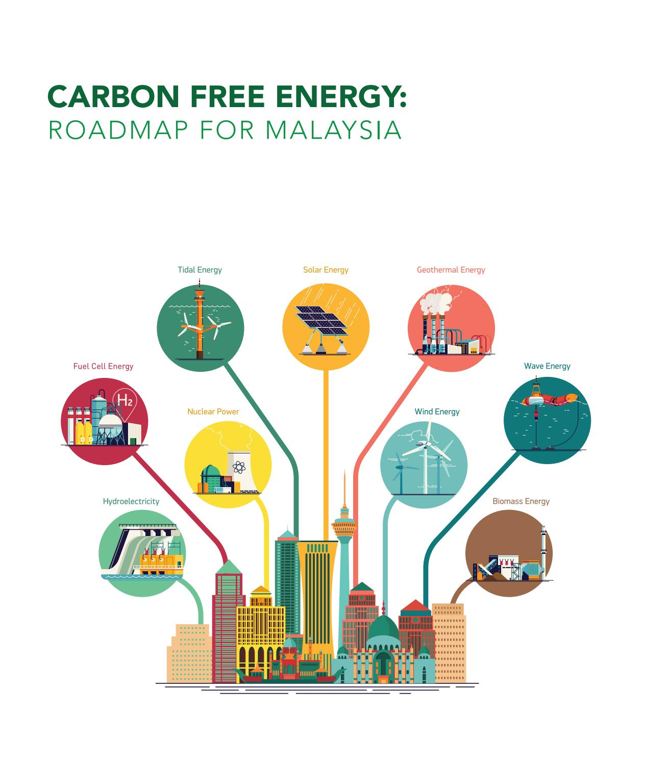 Carbon Free Energy - Roadmap for Malaysia by Academy of