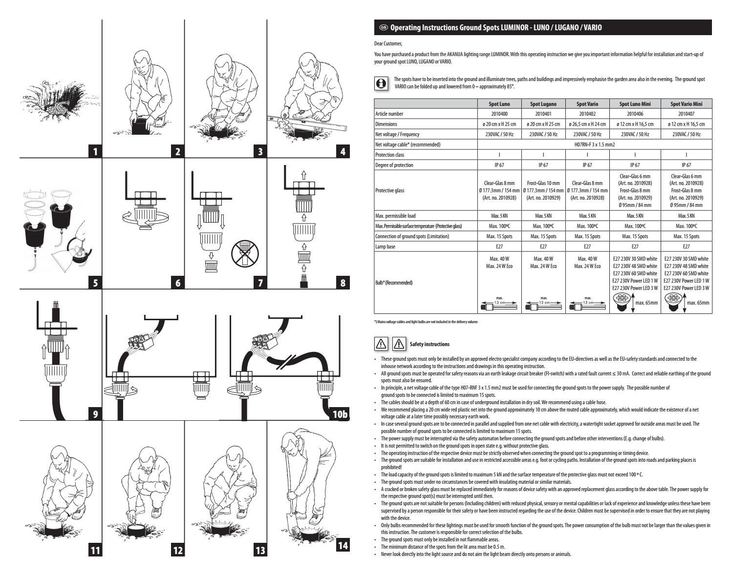 pradžios forex manual