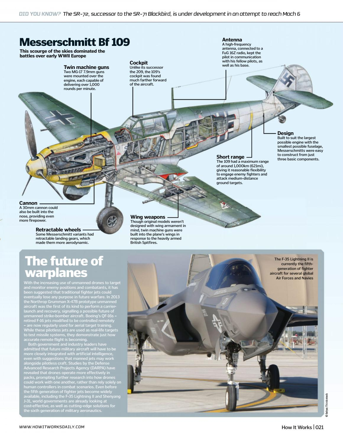 How It Works - Fighter Planes | Osama by Osama - issuu
