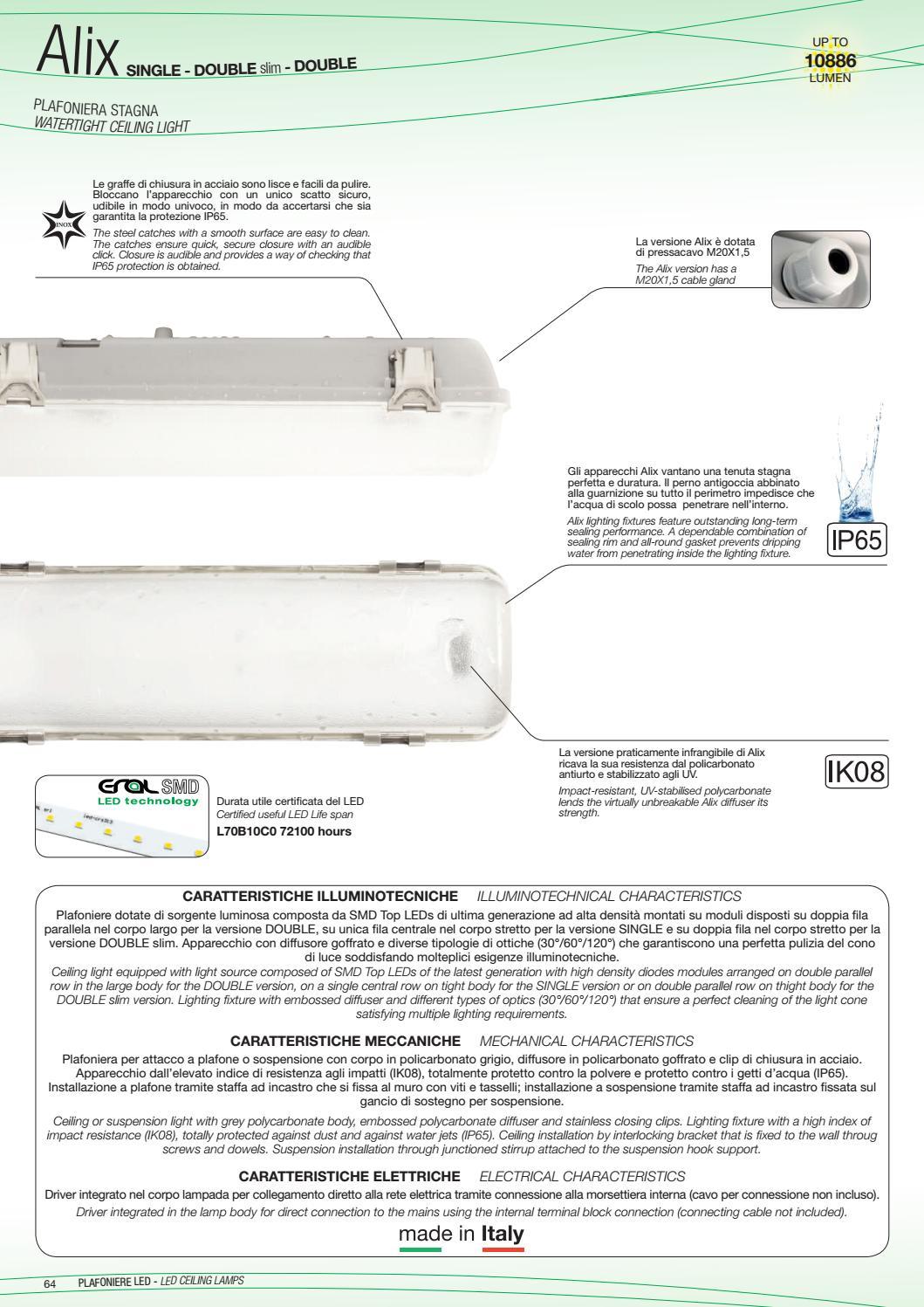 Resistenza LED hook up