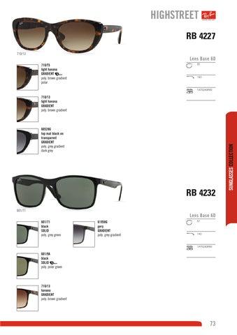 Ray-Ban sunglasses 2017 by Optika Kraljević - issuu 6a1033b228