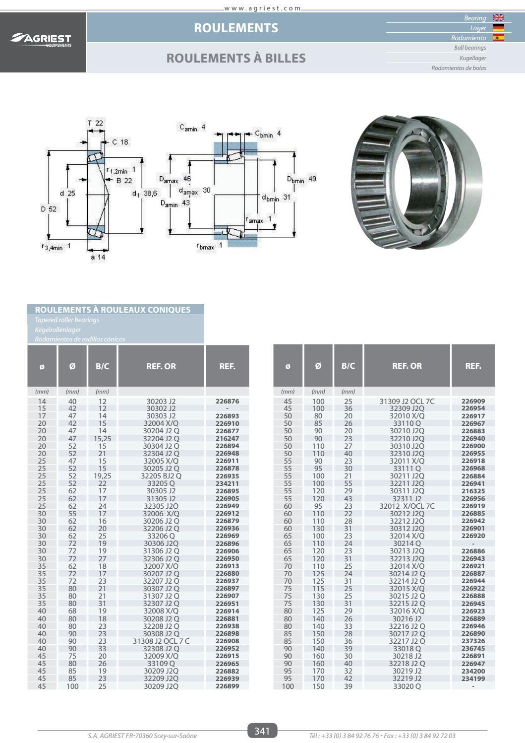 HSSE Gewindebohrer TR ISO-Trapezgewinde DIN 103 mit Führungszapfen Auswahl
