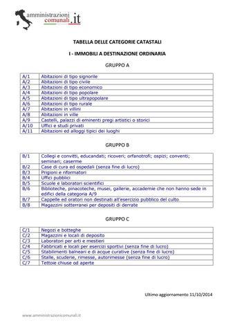 TABELLA DELLE CATEGORIE CATASTALI I   IMMOBILI A DESTINAZIONE ORDINARIA  GRUPPO A A/1 A/2 A/3 A/4 A/5 A/6 A/7 A/8 A/9 A/10 A/11