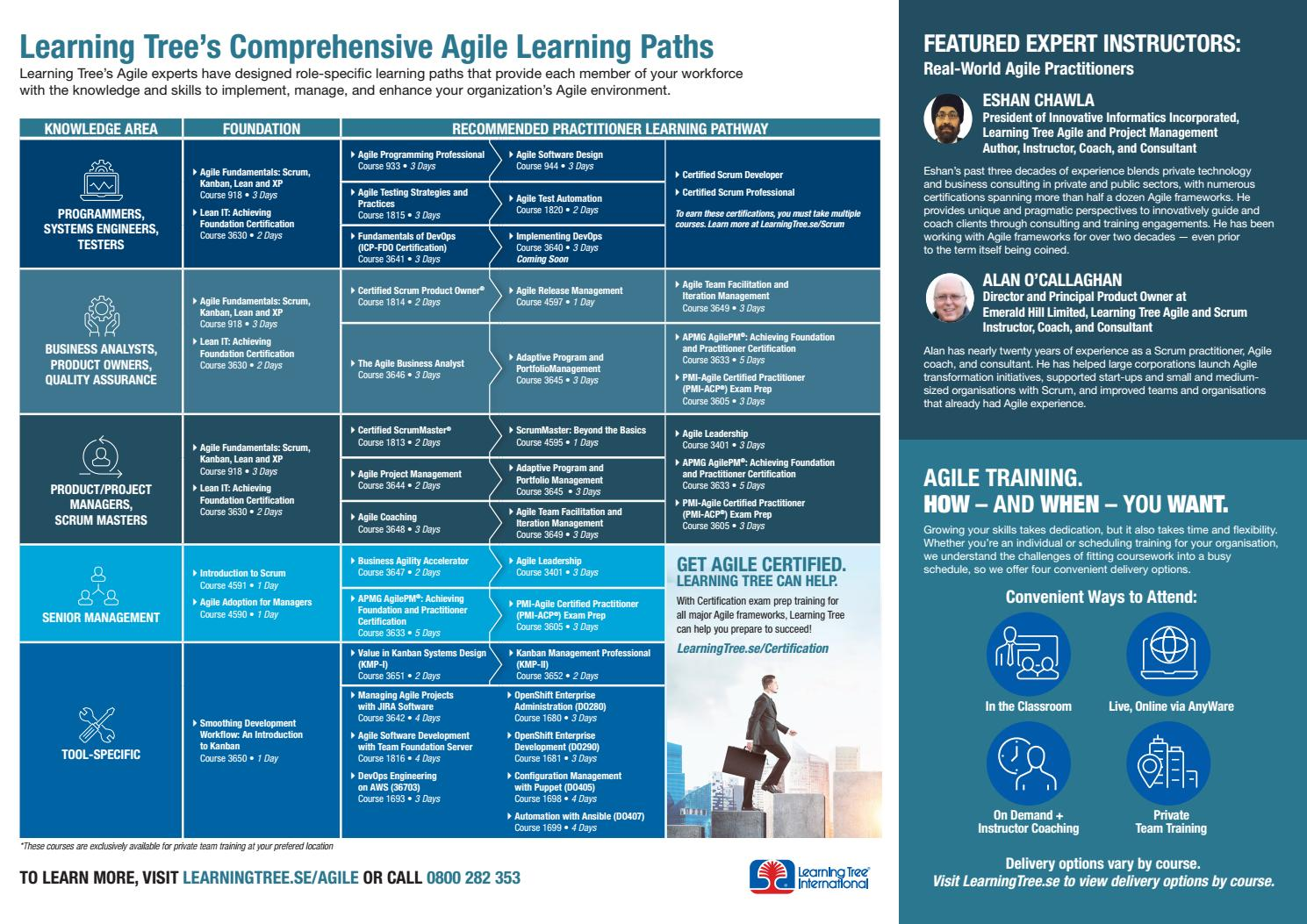 Agile Scrum Project Management Certification agile learning path se editionlearningtree international