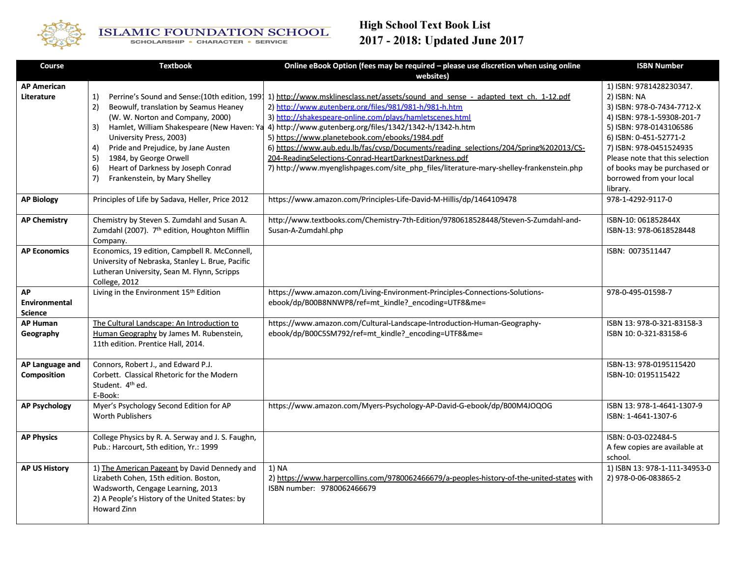 hs-book-list-2017-with-ebooks by Islamic Foundation School Villa ...