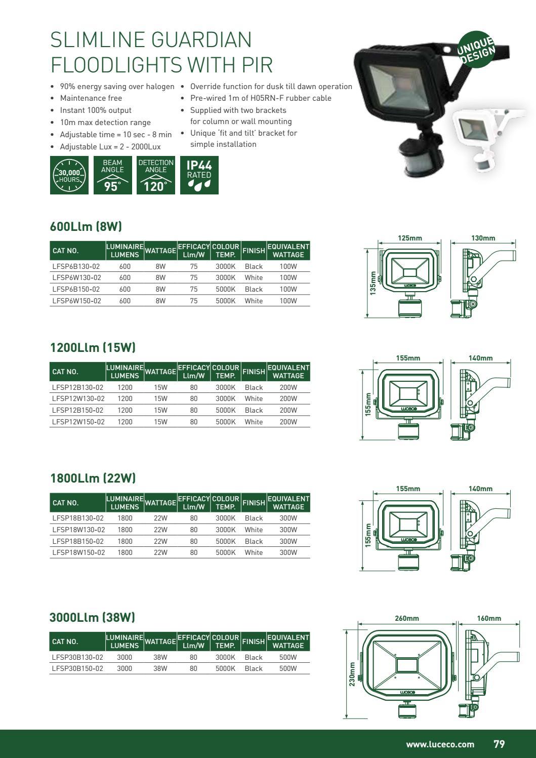Luceco Guardian Slimline LED Floodlight with PIR IP44 BLACK 15W or 22W Light
