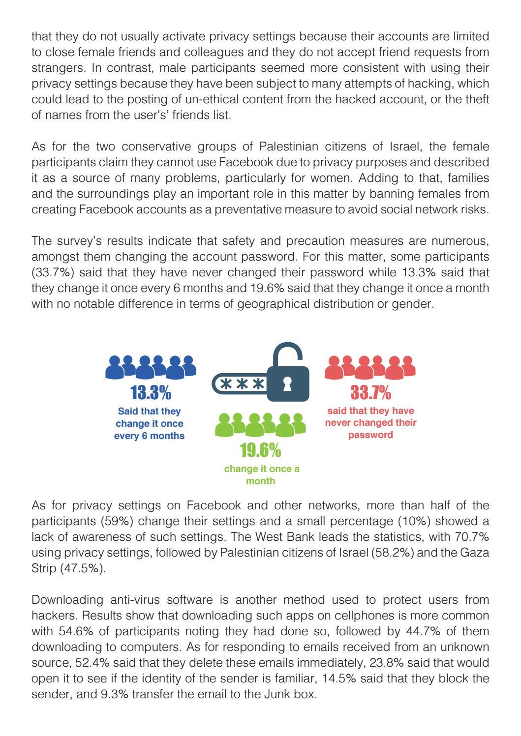 7amleh presents: Understanding of Digital Security Among Palestinian