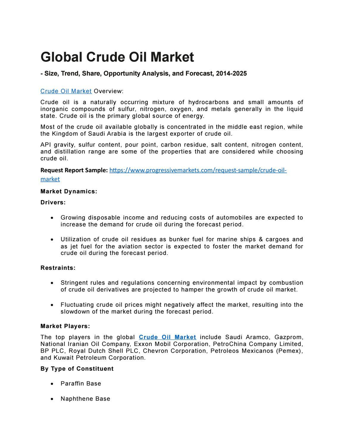 crude oil market (Light Crude Oil industry, Heavy Crude Oil