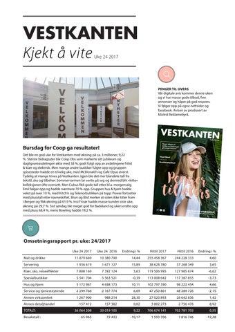 f86e513e2 Kjekt å vite u24 by Vestkanten Storsenter - issuu