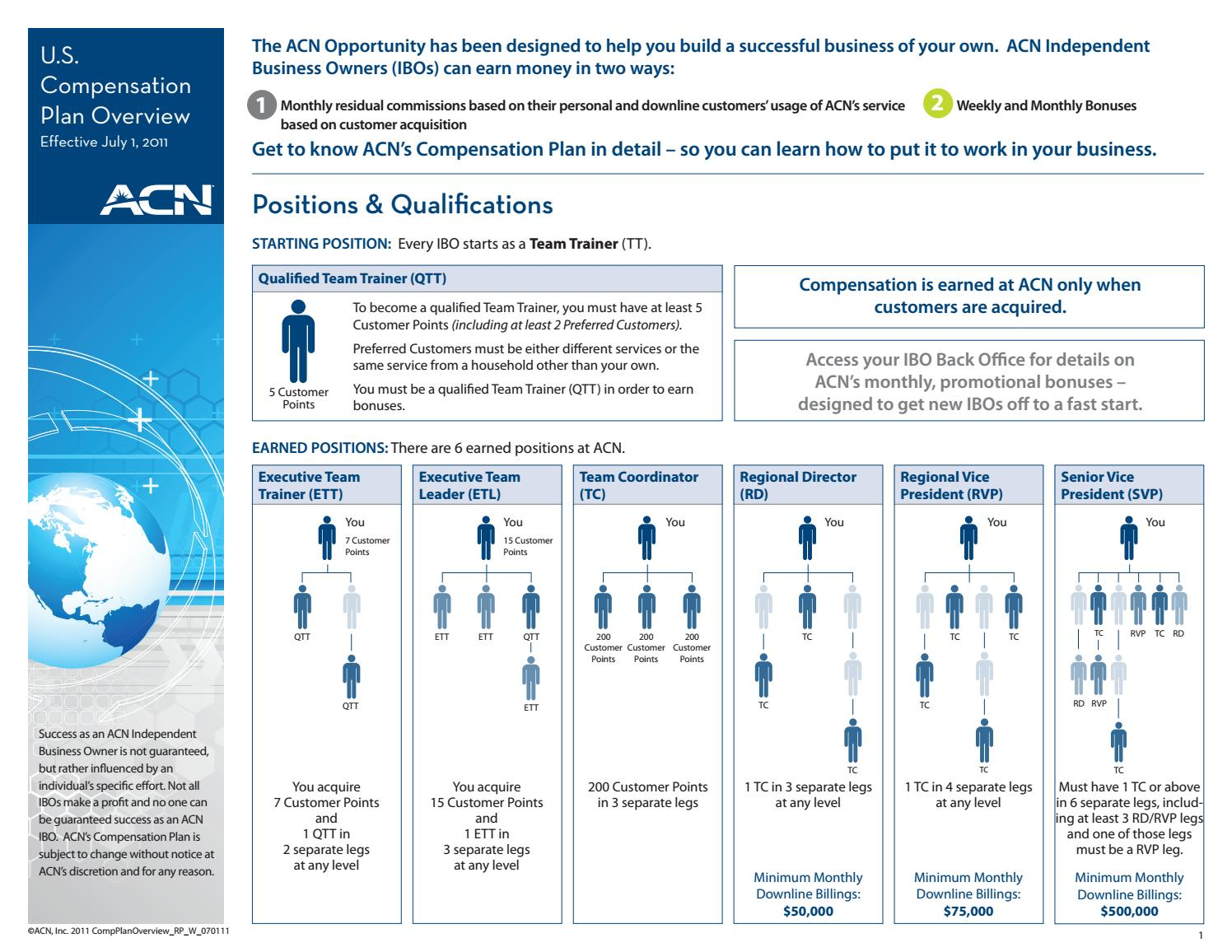 Acn Compensation Plan Designed For Success By Acn Inc Issuu