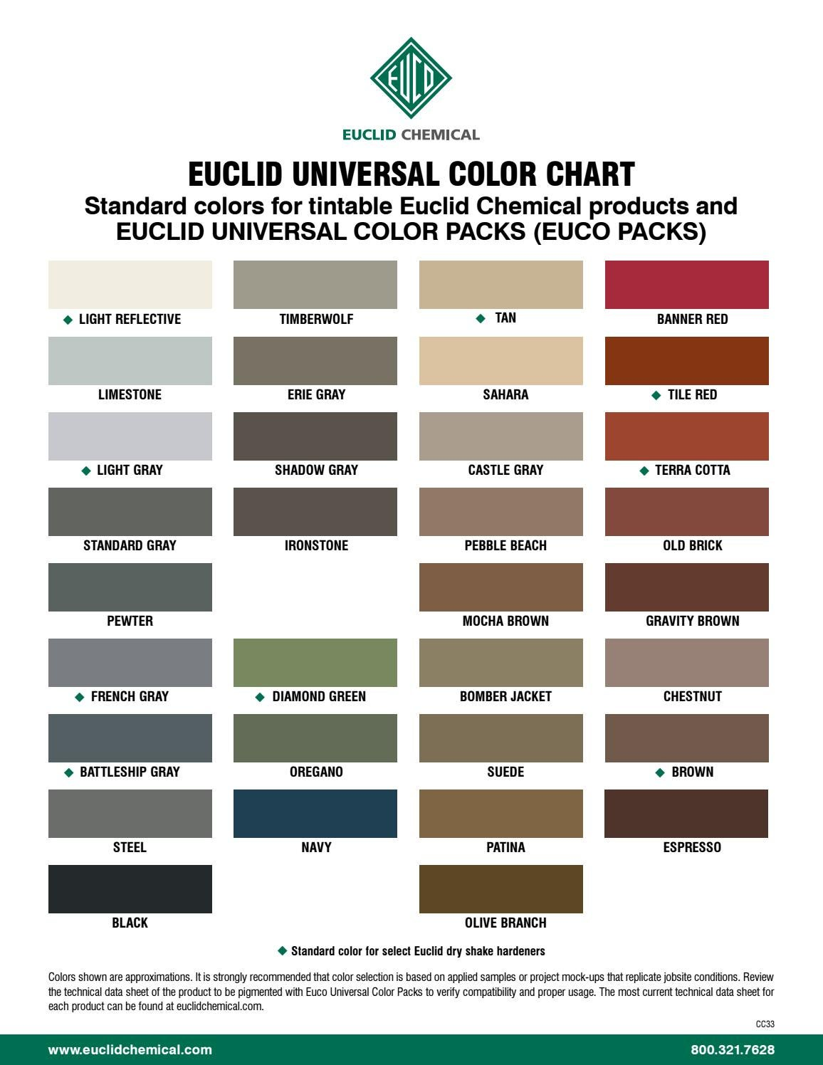 Euclid Universal Color Chart By Ram Tool Construction