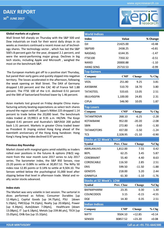 Dax Operators Dax Microsoft Docs - fuel-economy info