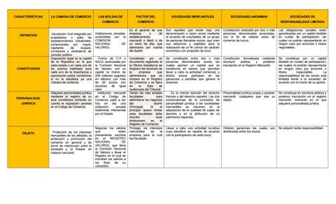 Cuadro Comparativo De Las Sociedades Comerciales En Colombia