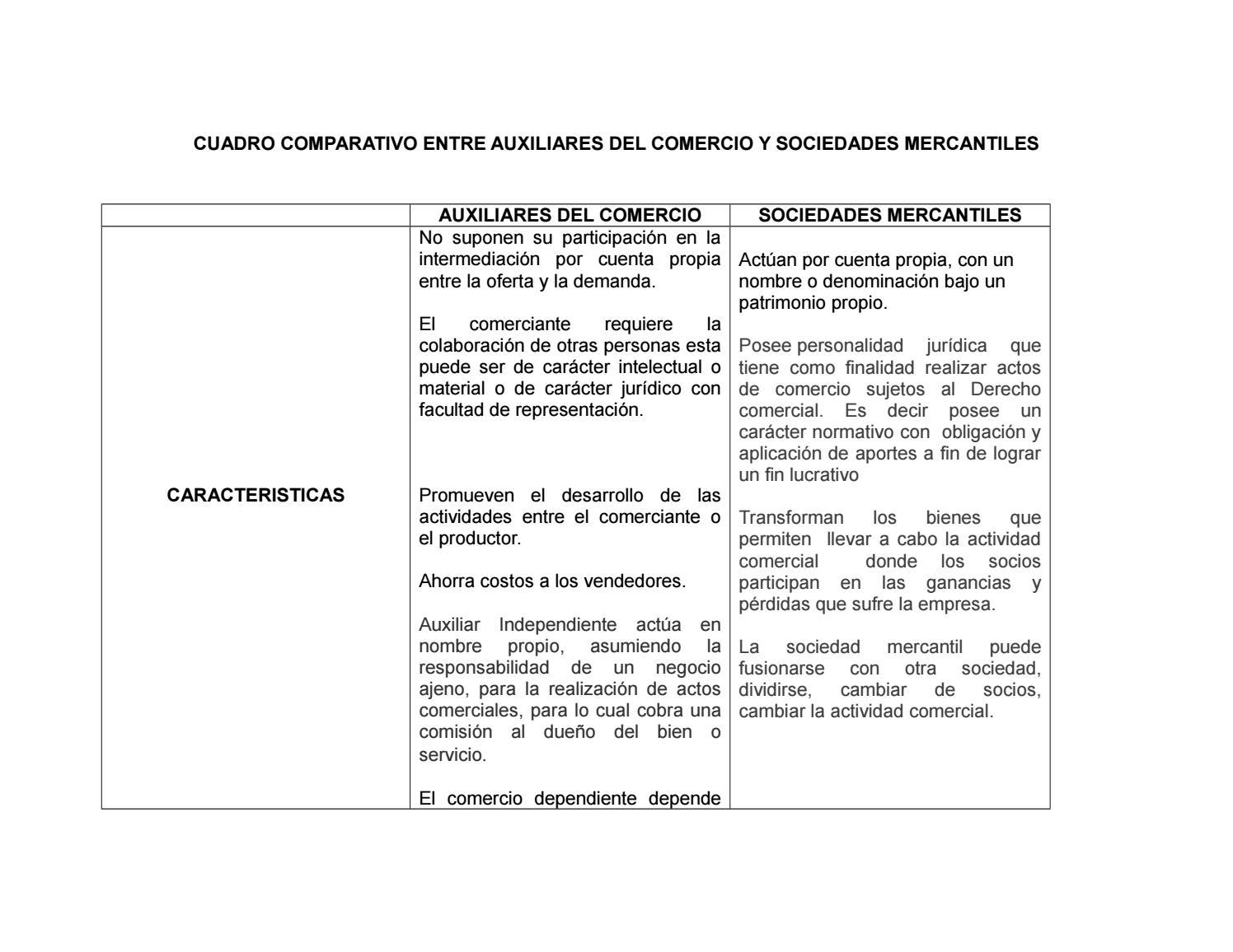 Cuadro Comparativo Entre Auxiliares Del Comercio Y Sociedades