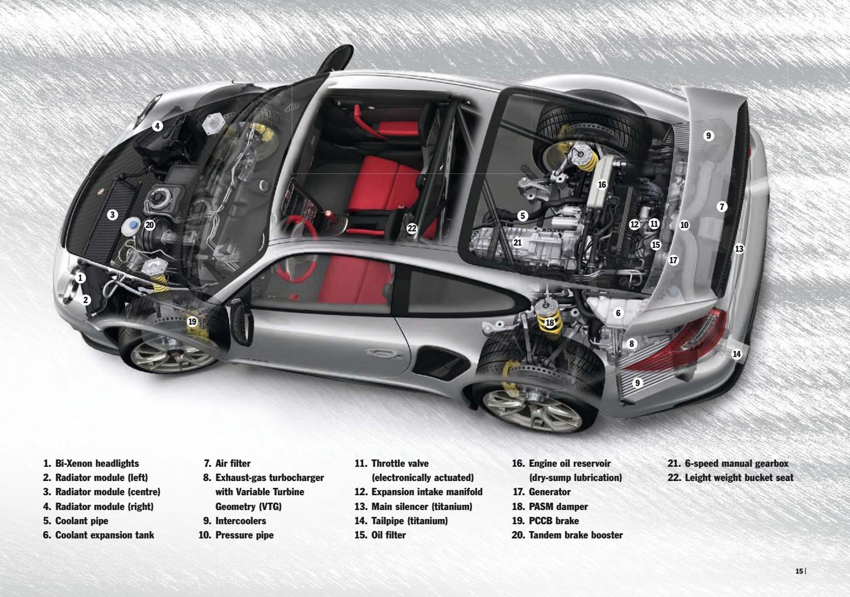 Porsche 911 GT2 RS MY2010 by Mundomotorweb - issuu