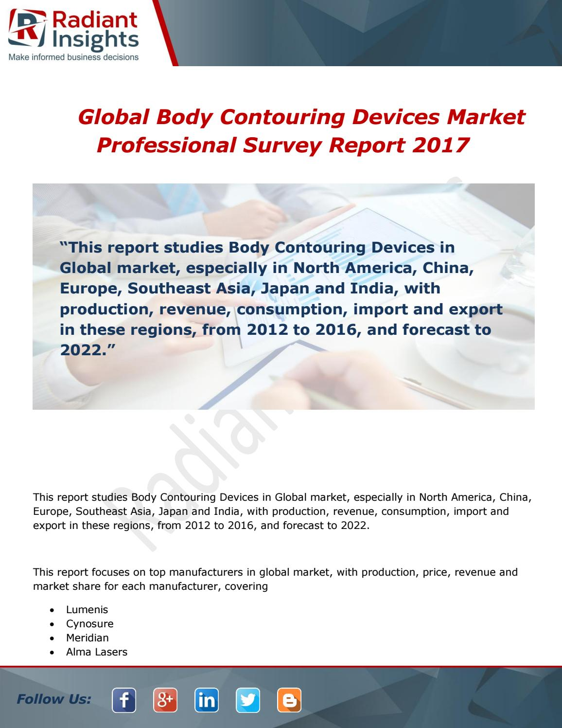 Body Contouring Devices Global Market Professional Survey