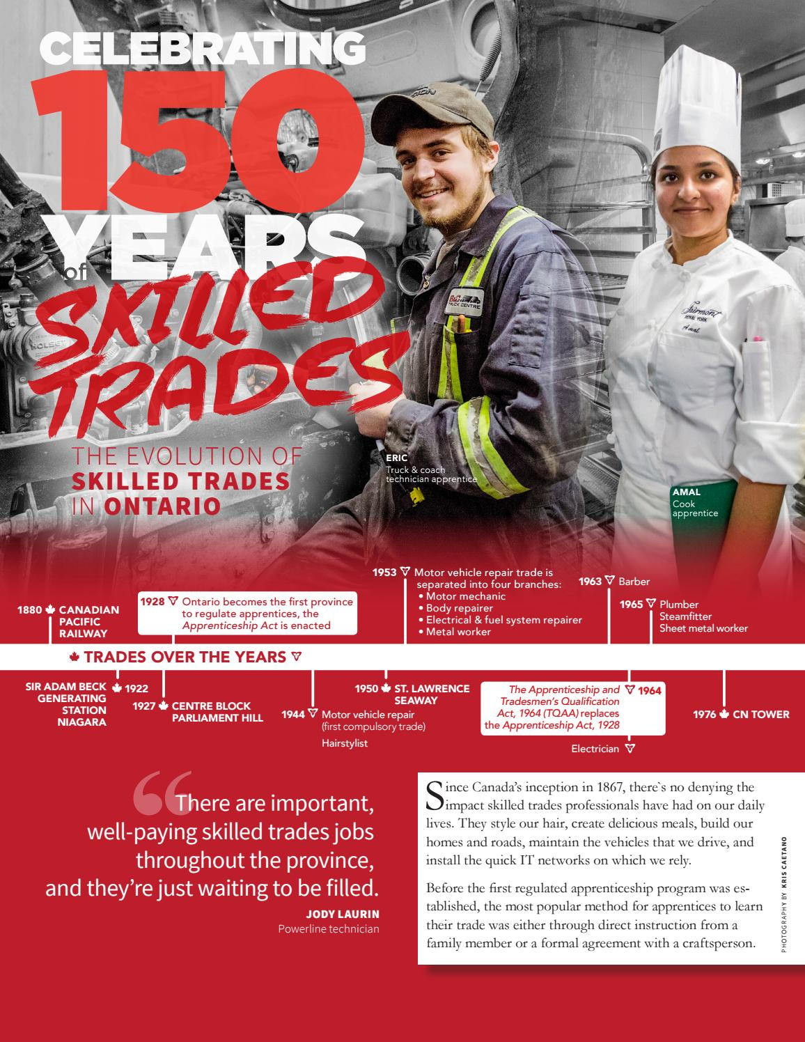 Trades Today Summer 2017 By The Ontario College Of