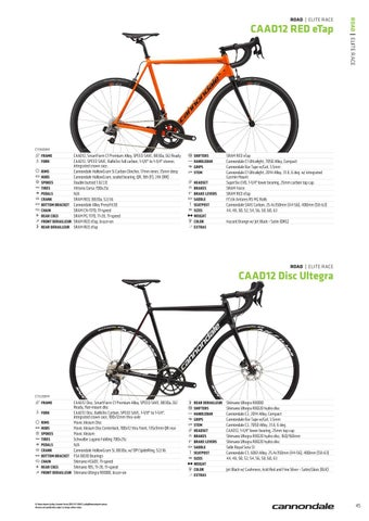 98ca09e23f5 Cannondale 2018 by Monza Imports - issuu