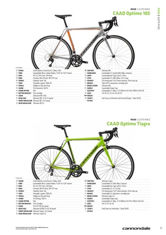 a32ef9e2b04 Cannondale 2018 by Monza Imports - issuu