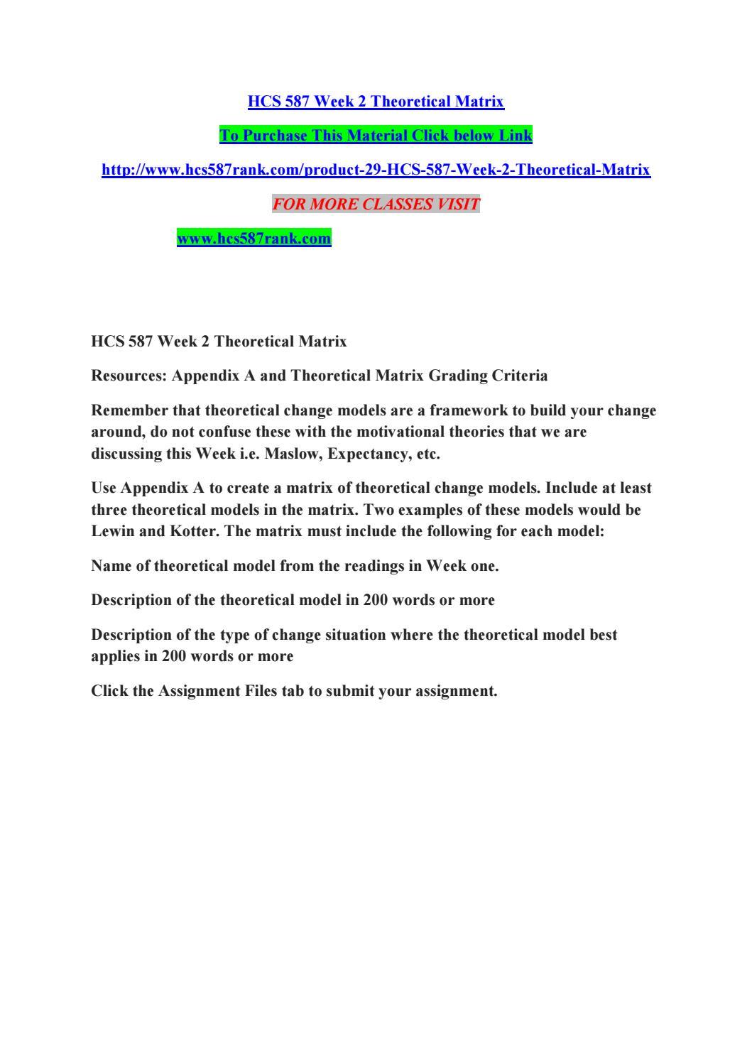Hcs 587 week 2 theoretical matrix by manuu97 - issuu