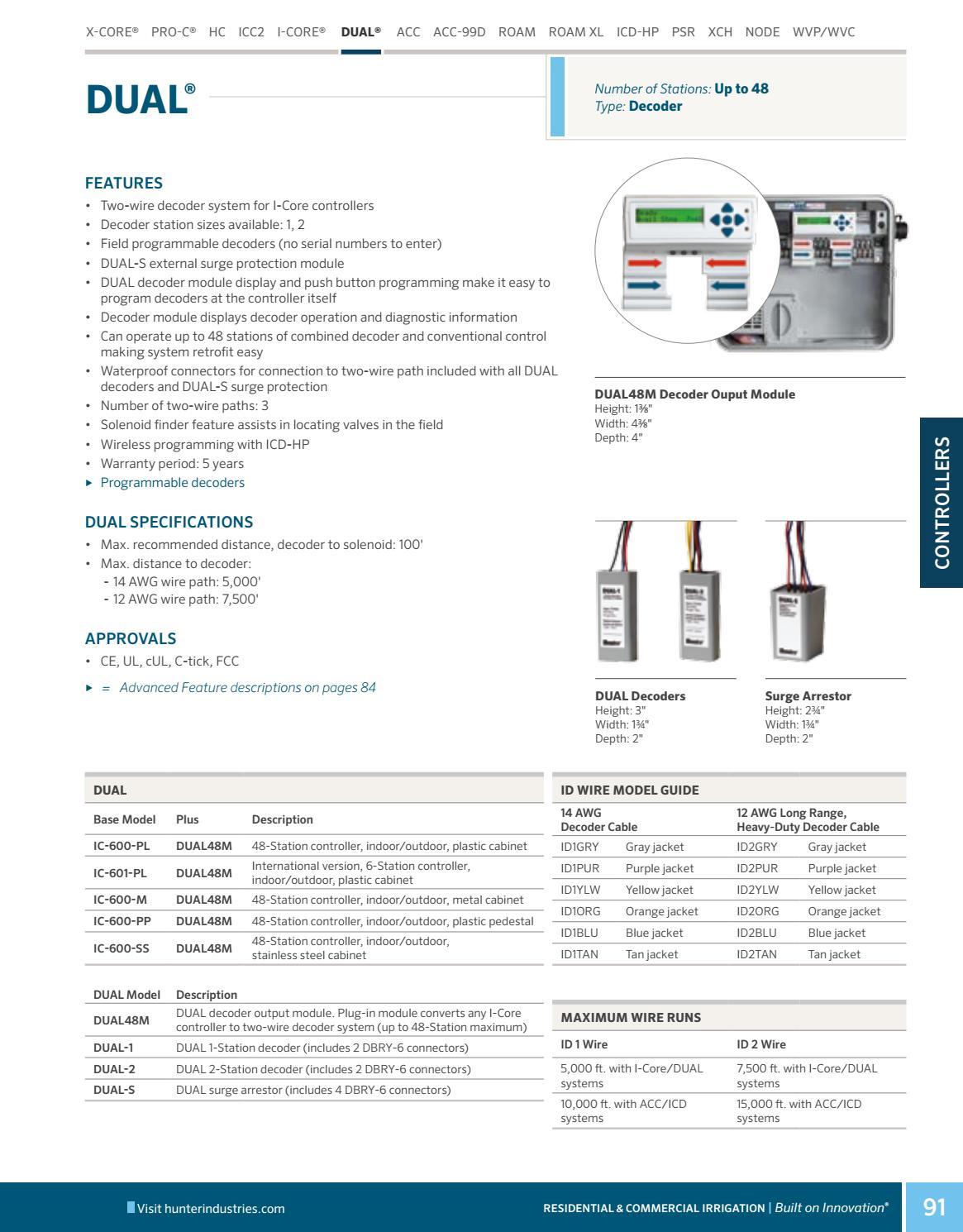 Industrial & Scientific Automatic Irrigation Equipment Hunter ...