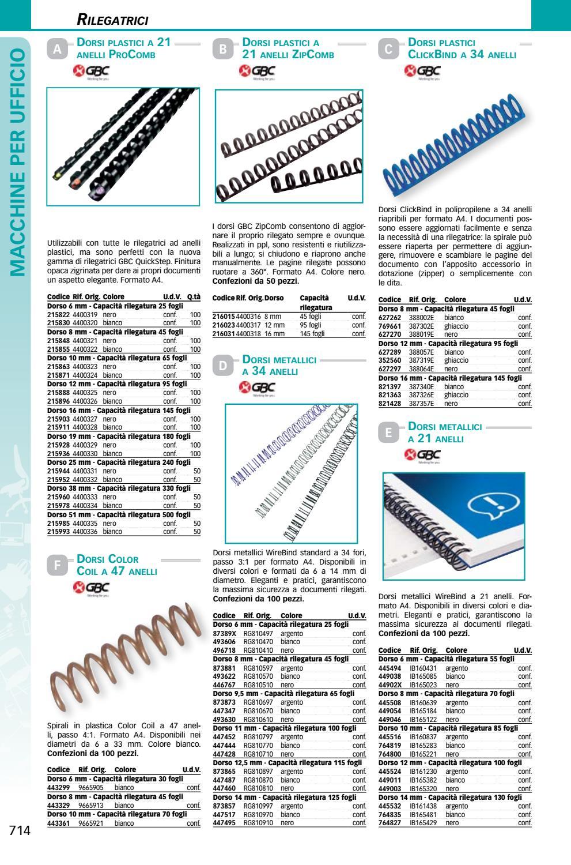 Confezione da 100 RG810997 14 mm GBC Spirali Metalliche WireBind A4 125 Fogli di Capacit/à Argento