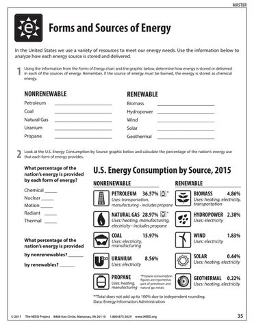 Secondary Science of Energy by NEED Project - issuu