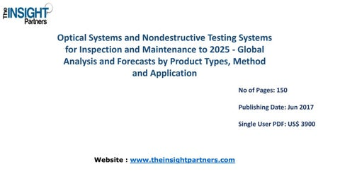 Optical Systems and Nondestructive Testing Systems Market Size, Key