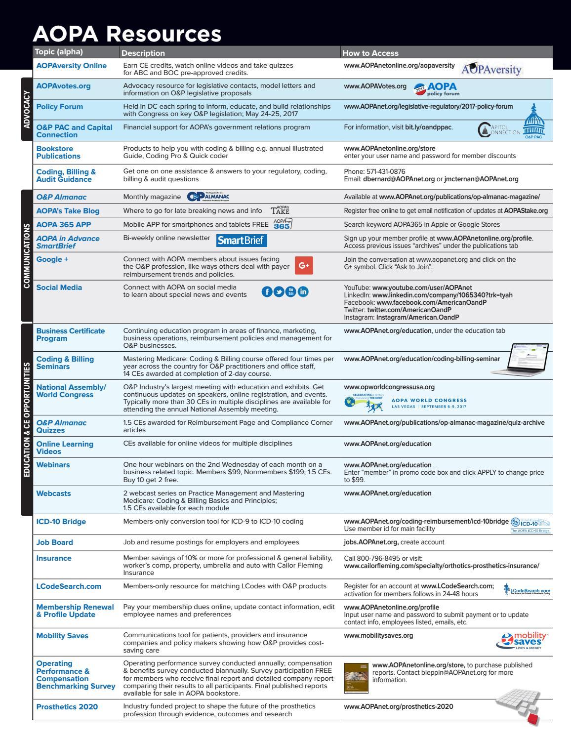 AOPA Centennial Directory by AOPA - issuu