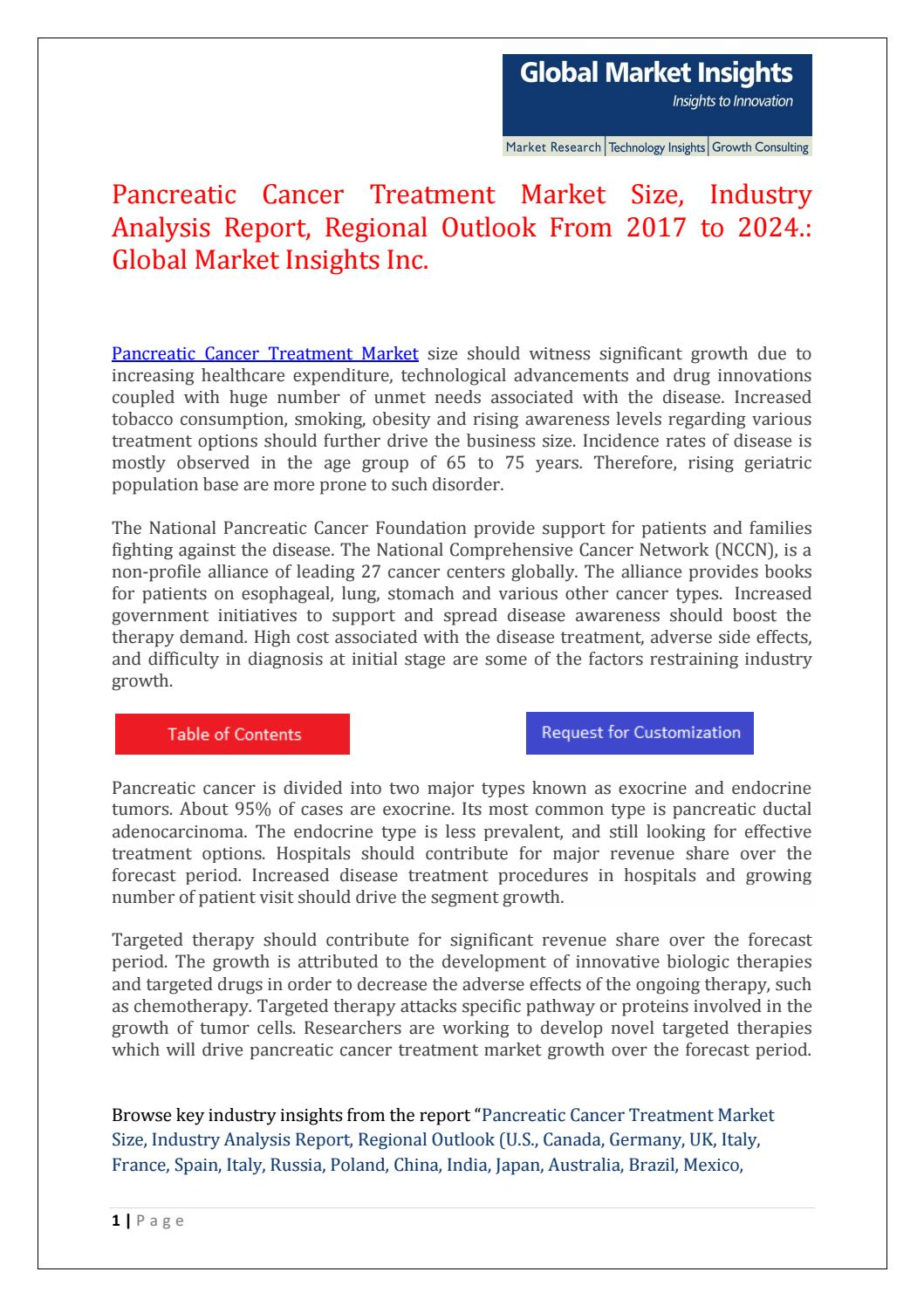 Pancreatic Cancer Treatment Market forecast to witness
