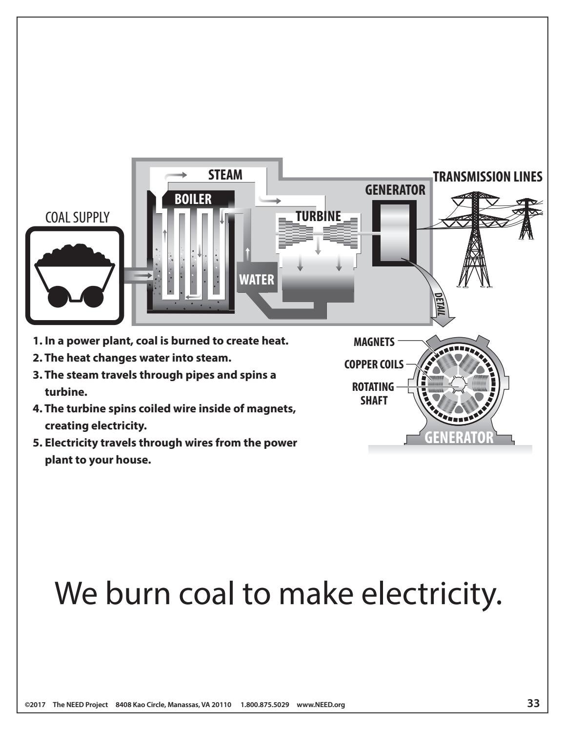primary energy infobook by need project