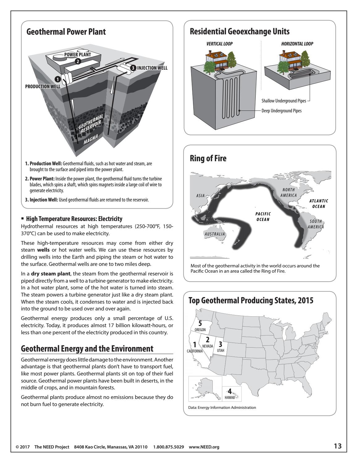 Intermediate Energy Infobook By Need Project Issuu Geothermal Wiring Diagrams