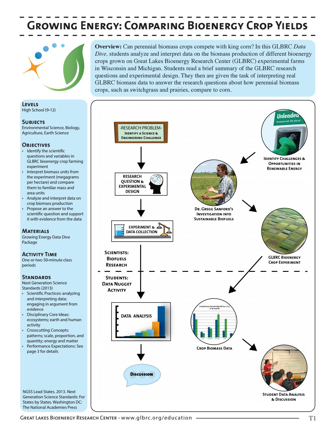 Growing Energy Comparing Bioenergy Crop Yields By Great Lakes Bioenergy Research Center Issuu
