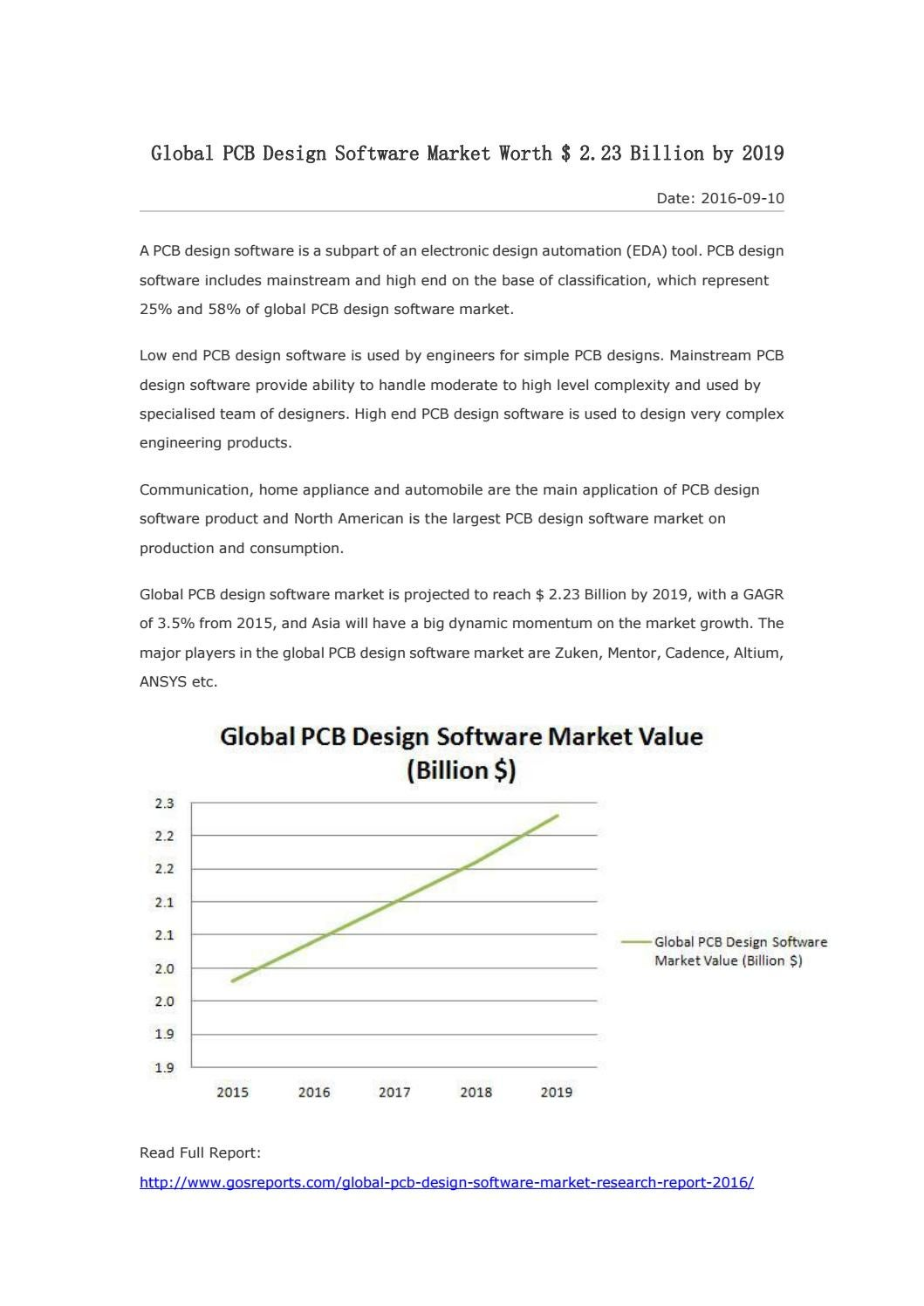 Global pcb design software market worth $ 2 23 billion by