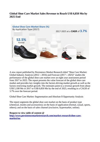 Global Shoe Care Market Sales Revenue to Reach US  6 fbb6dbe75