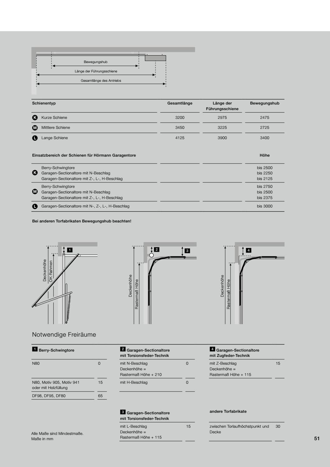 Hoermann Antriebe By Kaiser Design Issuu