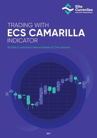 Ecs Camarilla Trading System By Elite Currensea Issuu