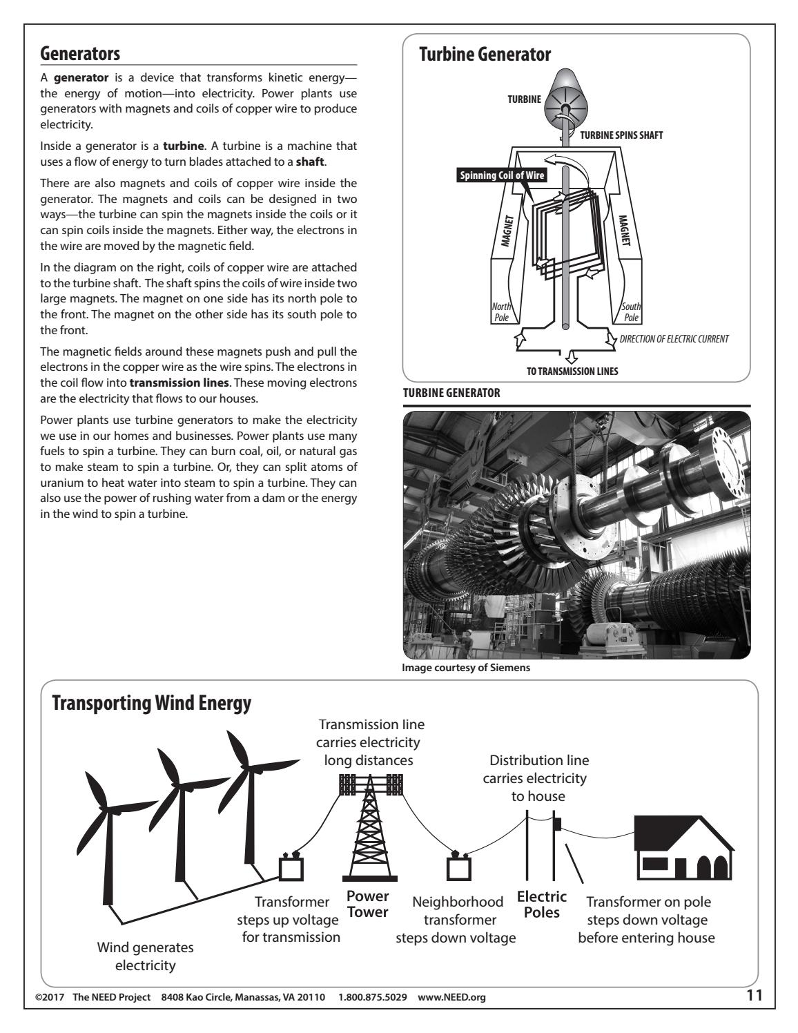 Energy From The Wind Student Guide By Need Project Issuu Wiring Diagram Power Distribution Siemens