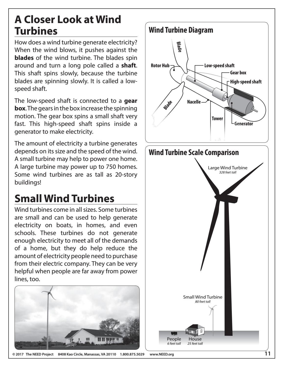 Wonders Of Wind Student Guide By Need Project Issuu Turbine Diagrams