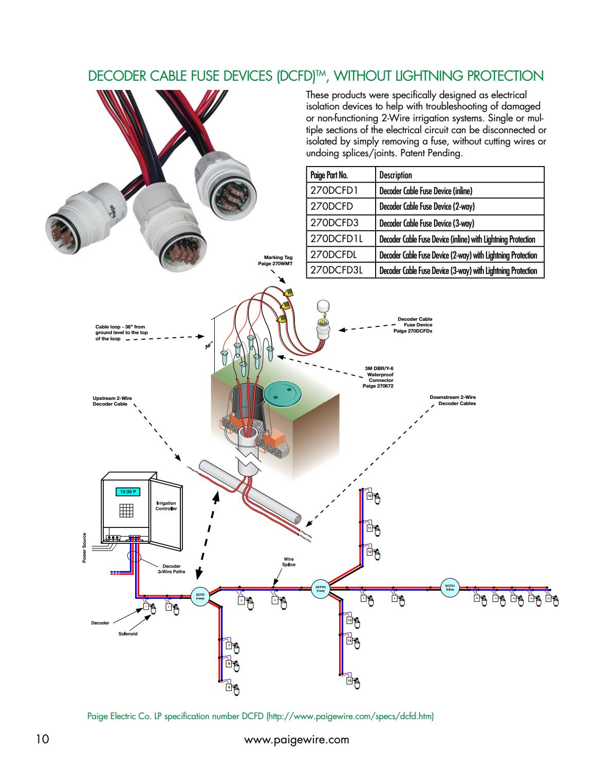 Paige Irrigation Catalog & Wiring Guide by VITinc - issuu