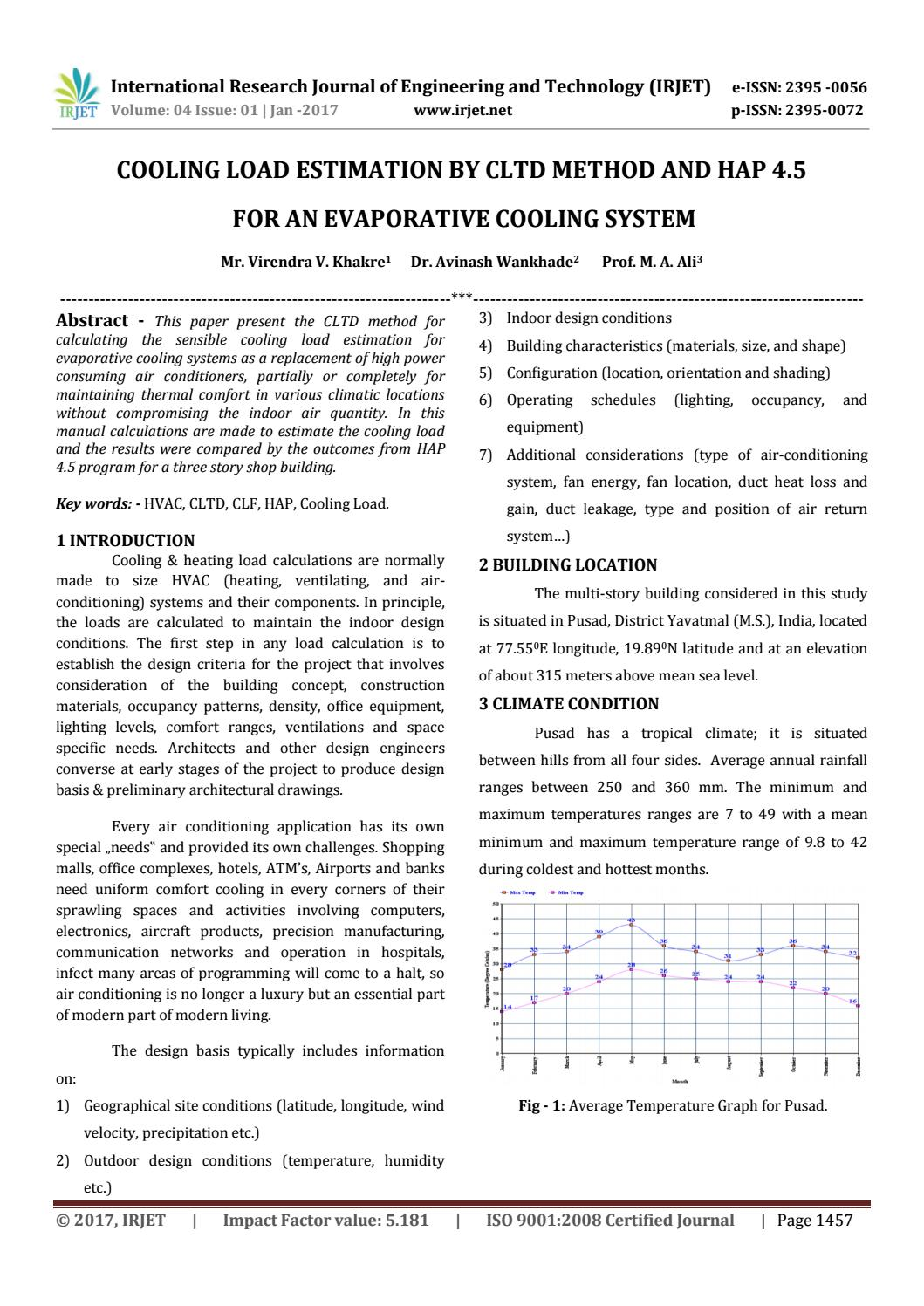 Cooling load estimation by CLTD method and HAP 4 5 for an