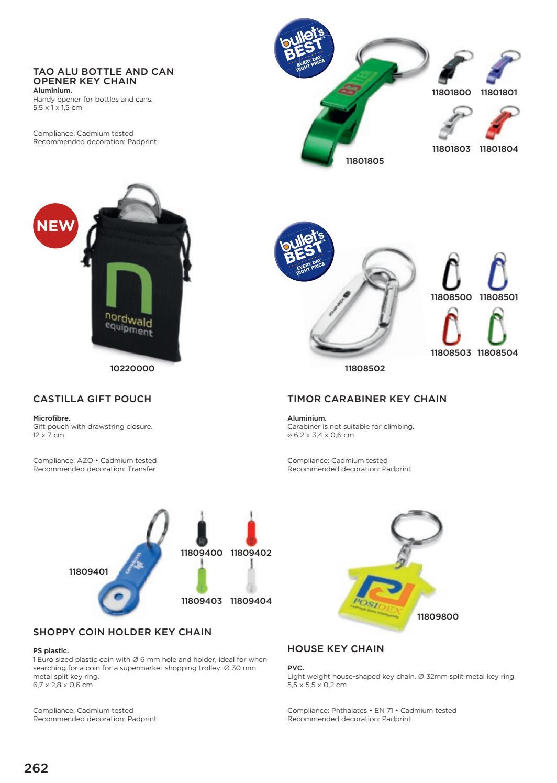 Bullet Shoppy Coin Holder Key Chain