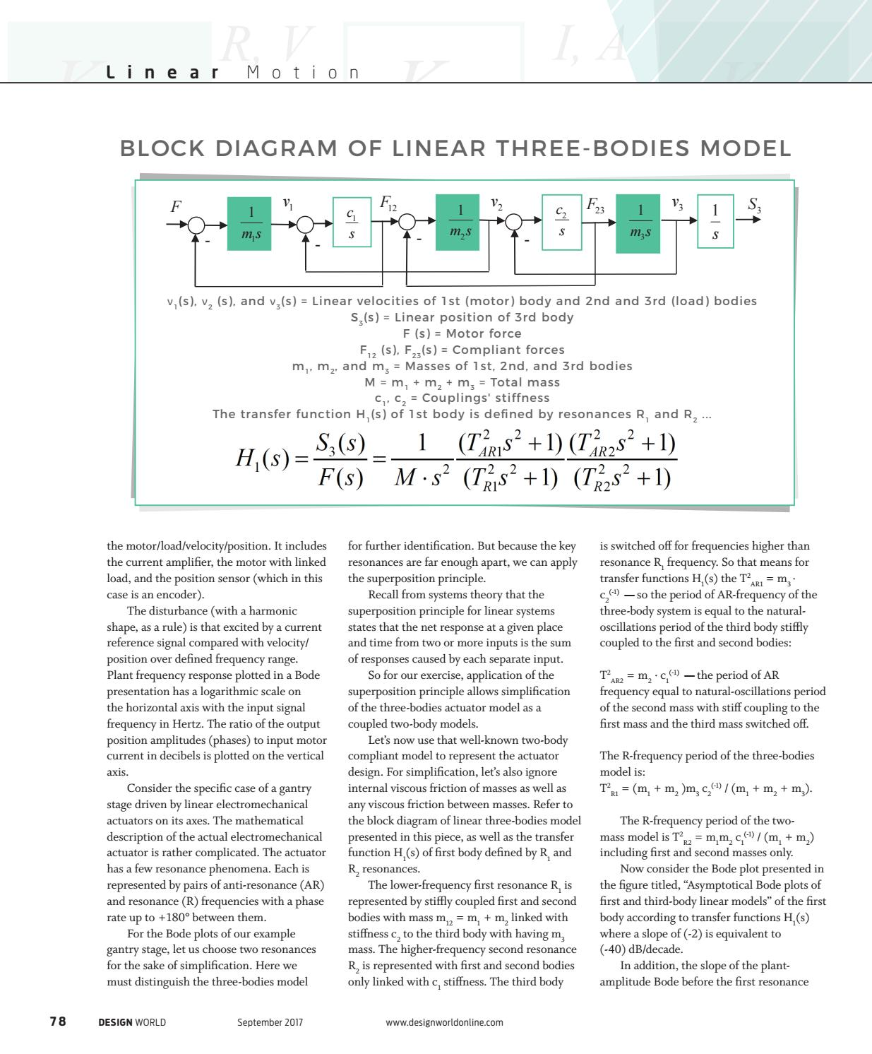 Design World September 2017 By Wtwh Media Llc Issuu Block Diagram From Transfer Function