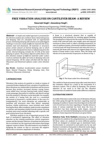 free vibration of cantilever beam