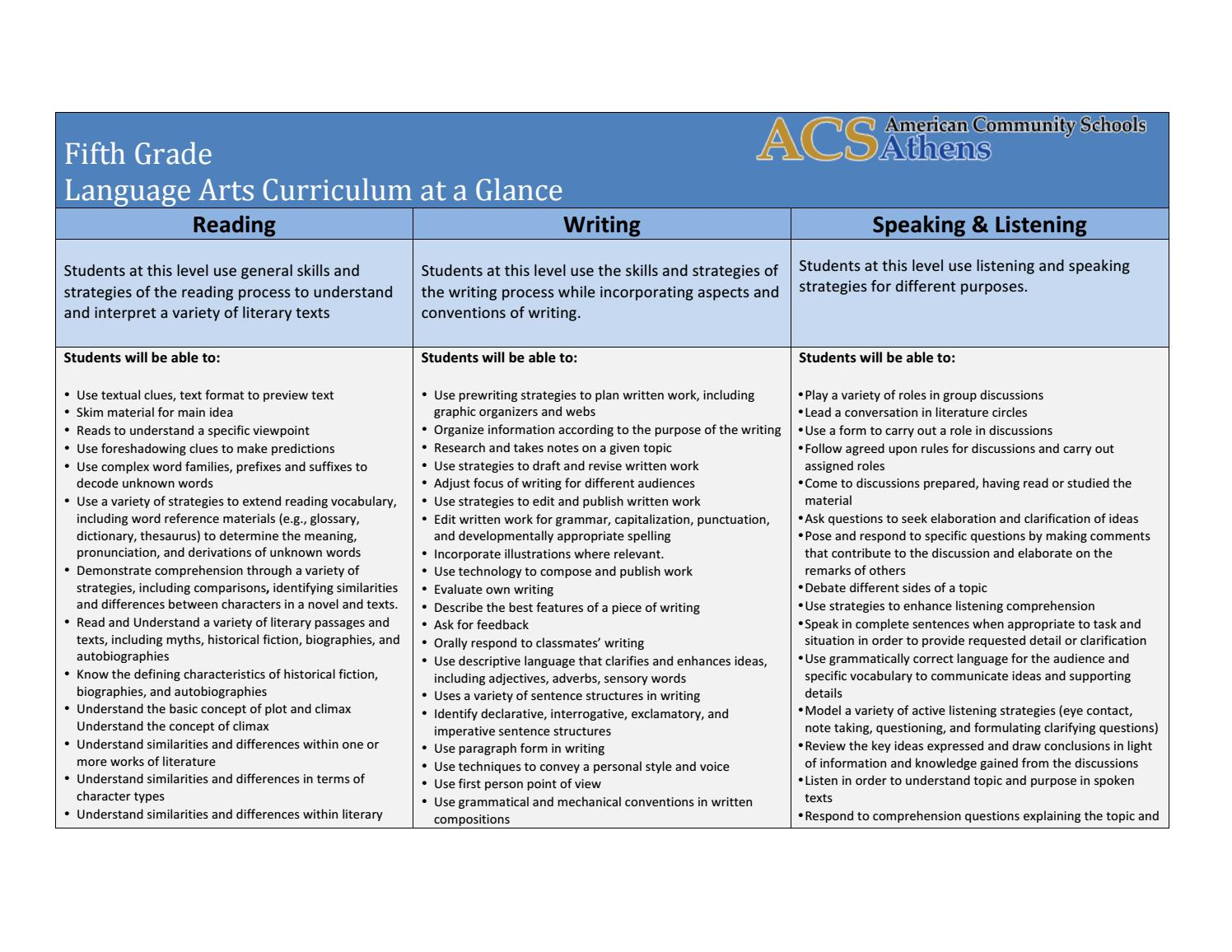 5th Grade Curriculum At A Glance 2017 By Acs Athens Issuu